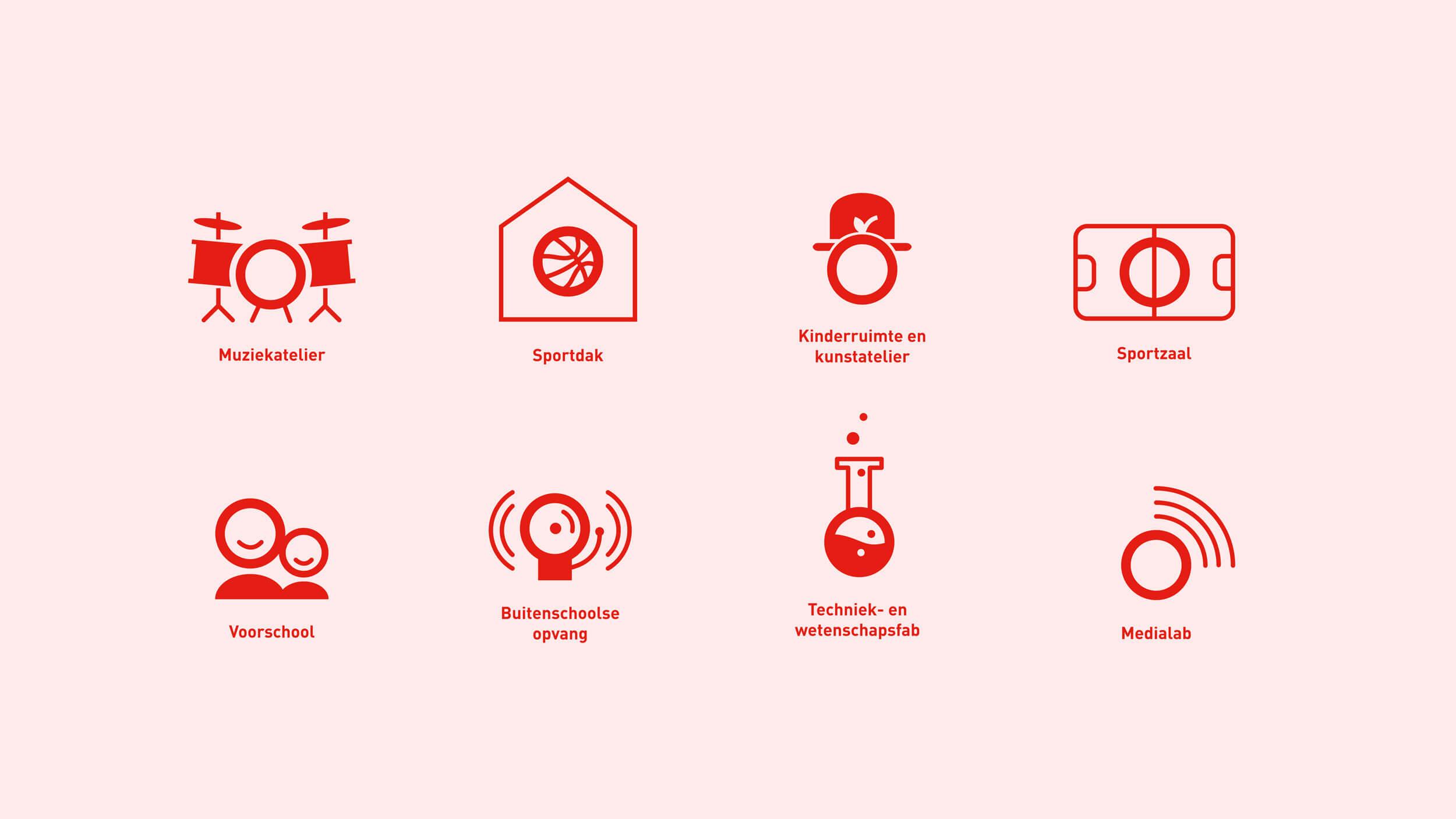 O3, iconen, Mixus studio
