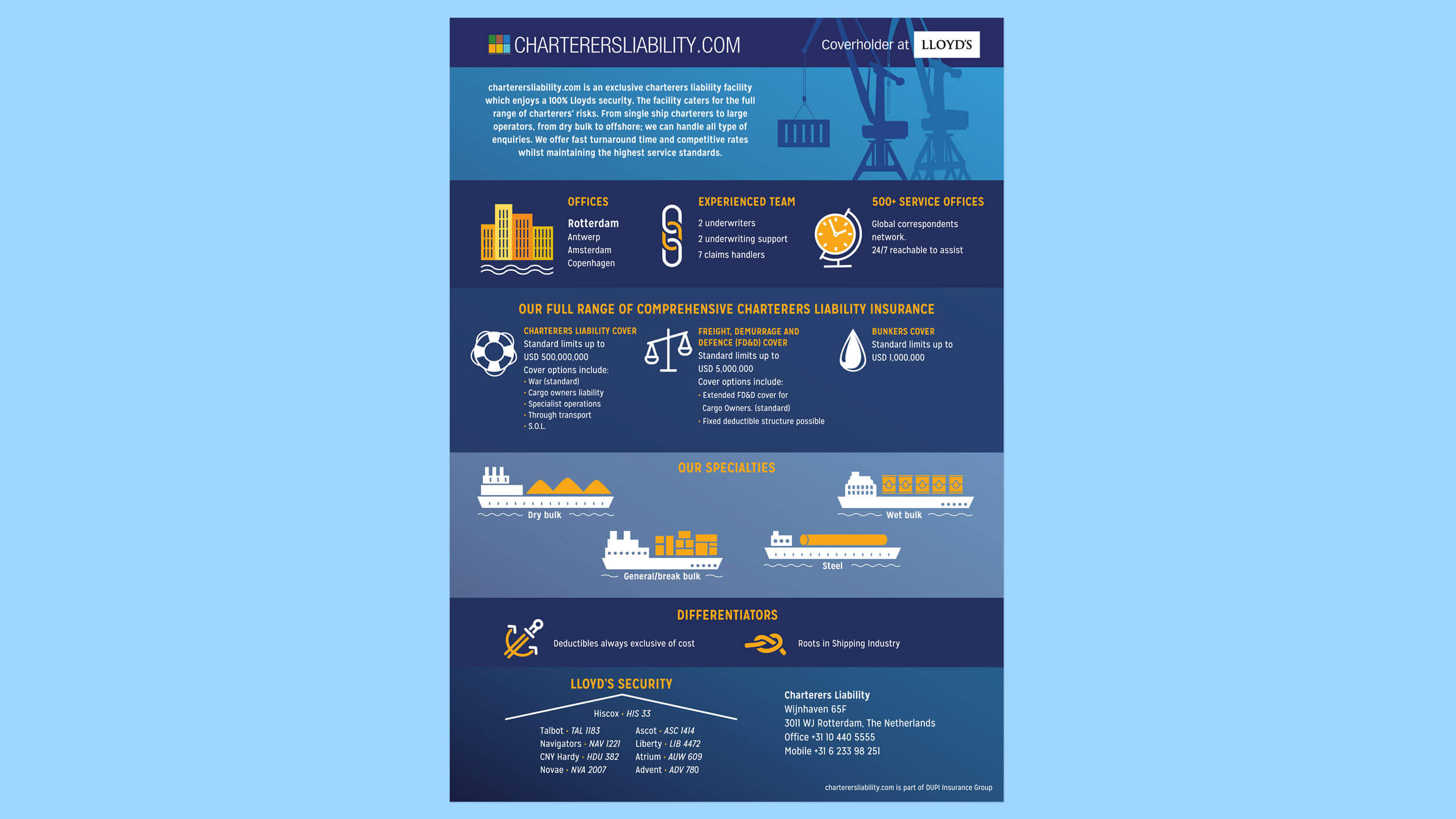 charterersliability.com, infographic, Mixus studio